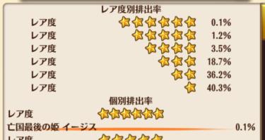 【プリンセストリガー】ついに禁断の☆6が実装されてしまう