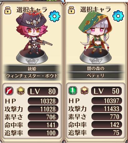 ☆4キャラクターと☆5キャラクターの比較2